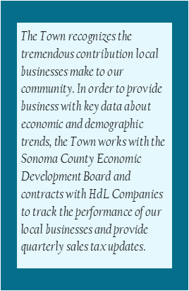 Local Business Recognition
